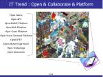 it trend open collaborate platform