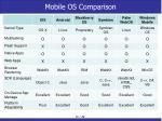 mobile os comparison