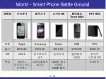 world smart phone battle ground