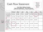 cash flow statement2