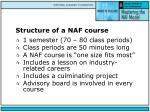 structure of a naf course