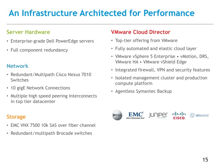 An Infrastructure Architected for Performance
