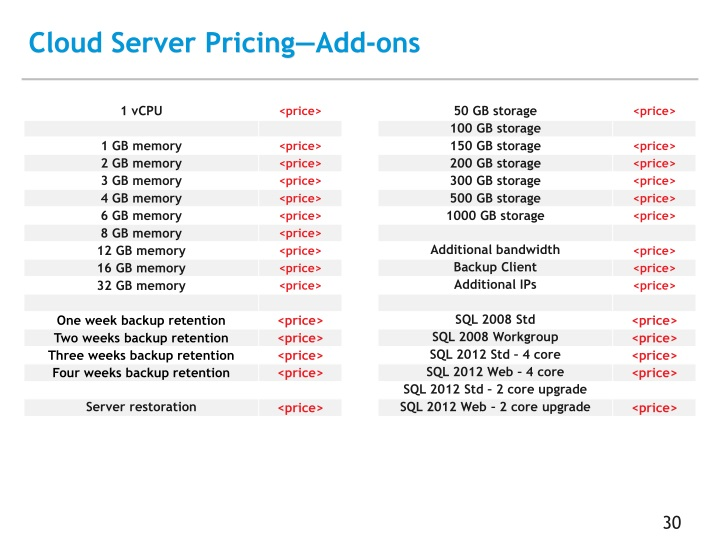 Cloud Server Pricing—Add-ons