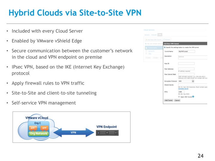 Hybrid Clouds via Site-to-Site VPN