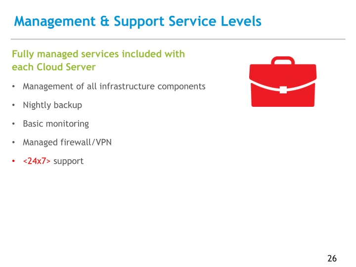 Management & Support Service Levels