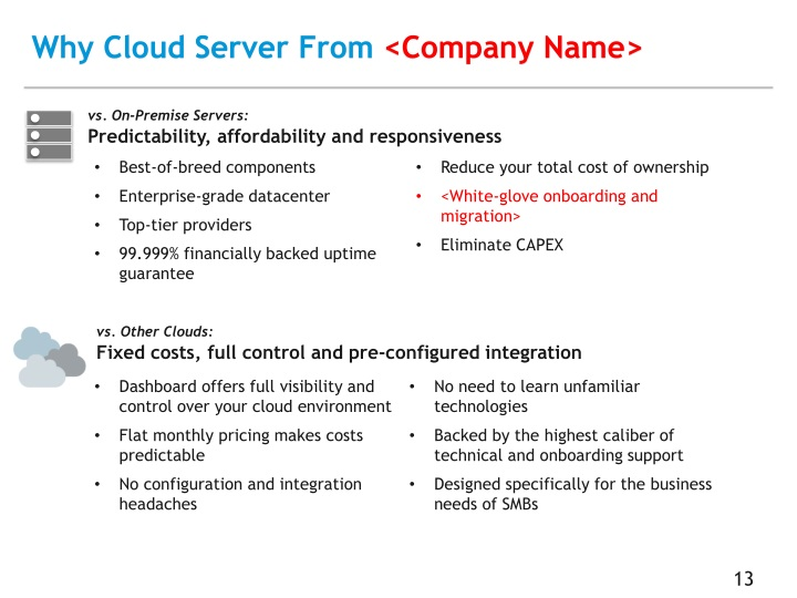 Why Cloud Server From