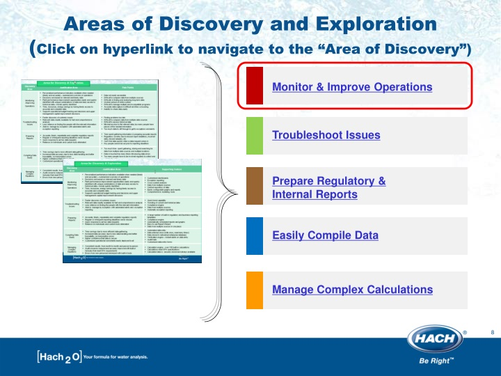 Areas of Discovery and Exploration