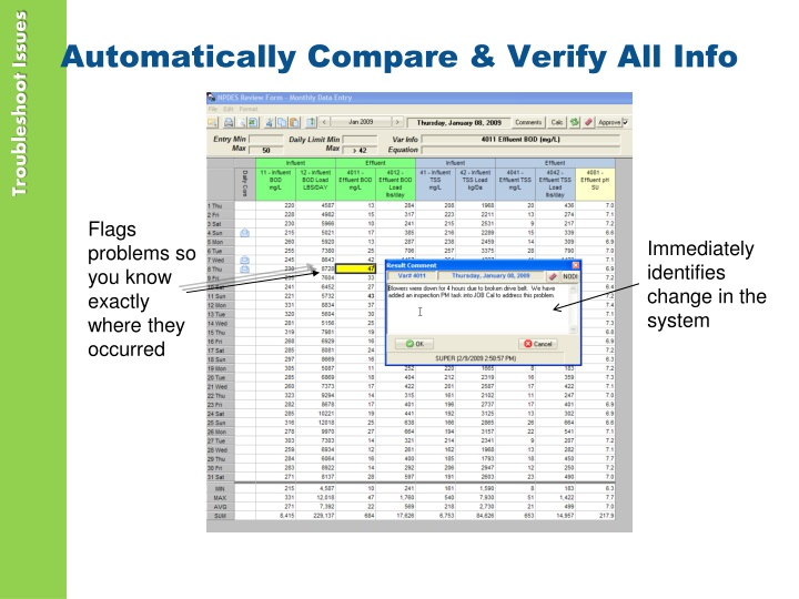 Automatically Compare & Verify All Info