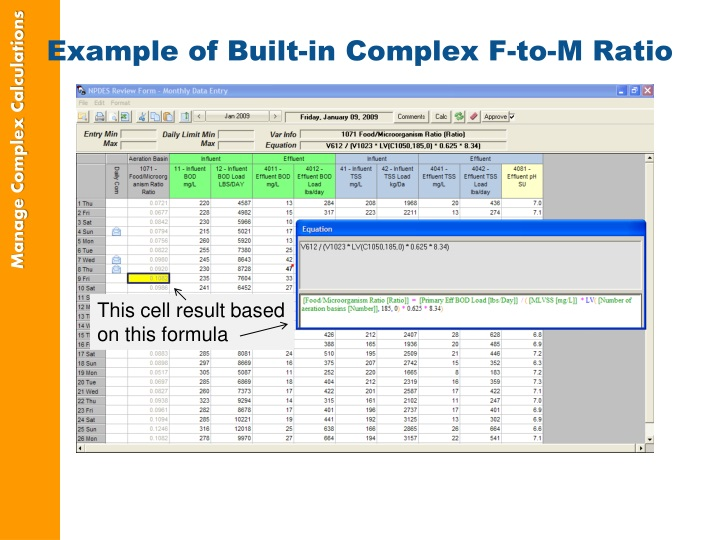 Example of Built-in Complex F-to-M Ratio