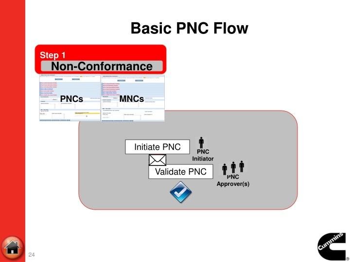 Basic PNC Flow