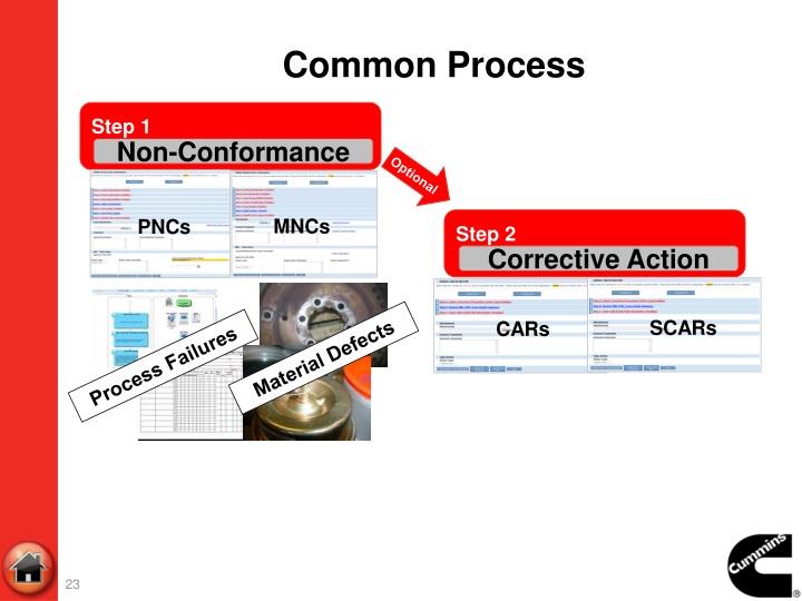 Common Process