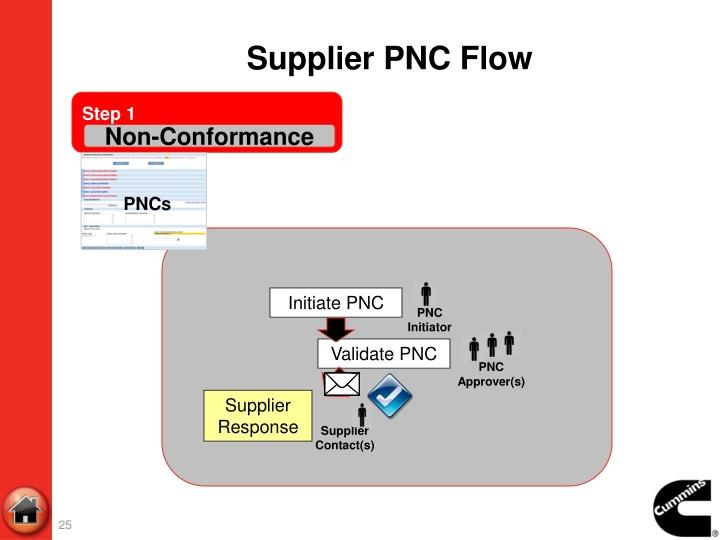 Supplier PNC Flow