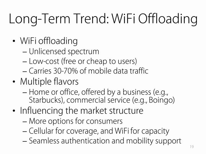 Long-Term Trend:
