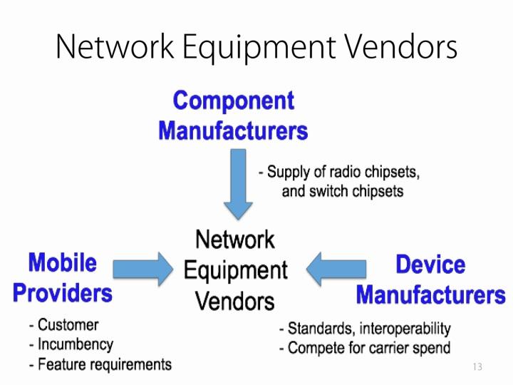Network Equipment Vendors