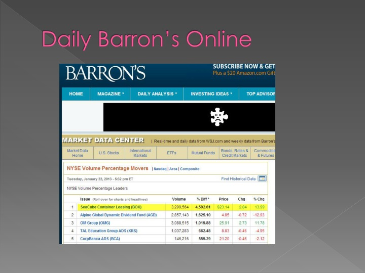 Daily Barron's Online