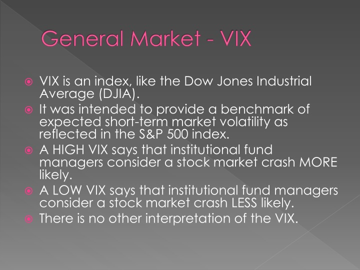 General Market - VIX