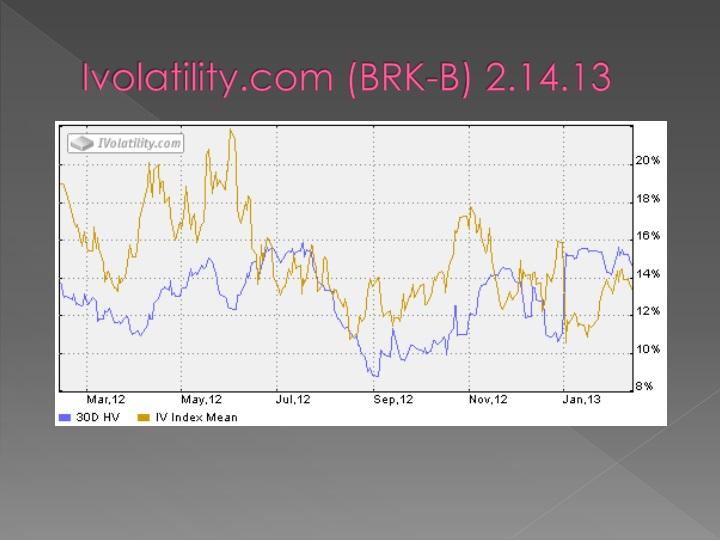 Ivolatility.com (BRK-B) 2.14.13