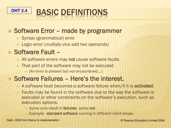 Software Error – made by programmer
