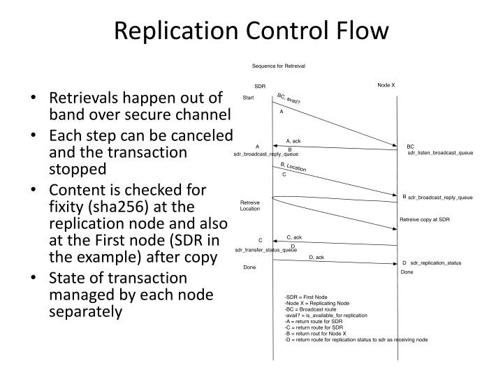 Replication Control Flow