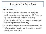 solutions for each area3