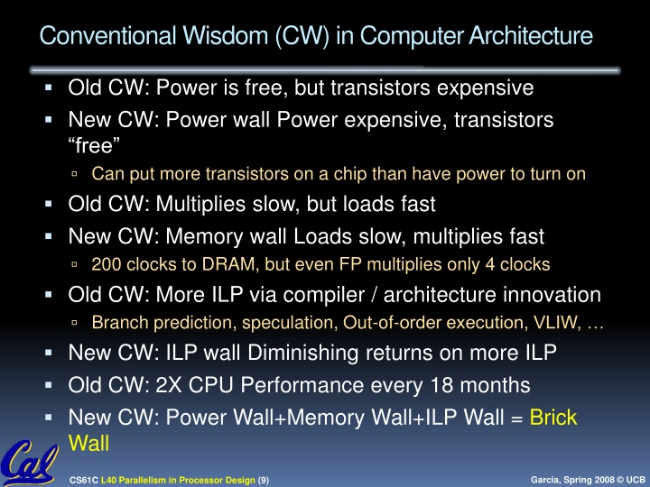 Conventional Wisdom (CW) in Computer Architecture