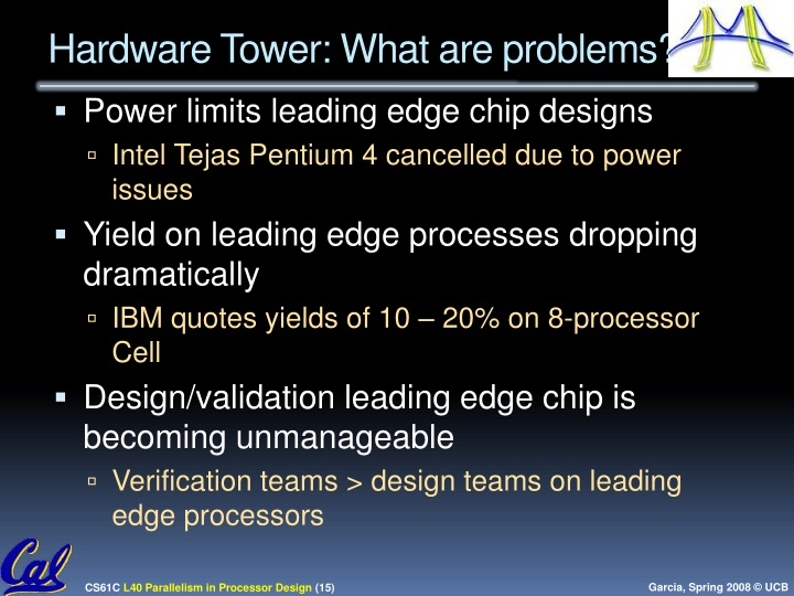 Hardware Tower: What are problems?