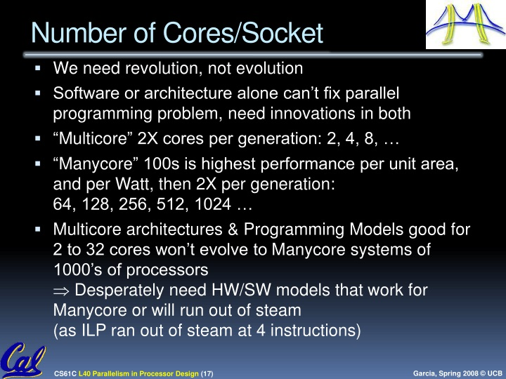 Number of Cores/Socket