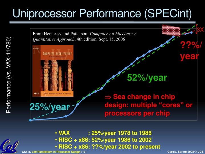 Uniprocessor