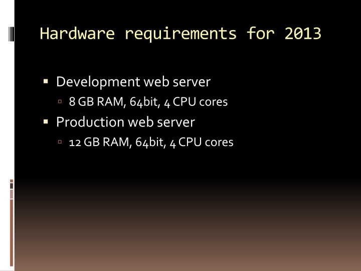 Hardware requirements for 2013