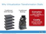 why virtualization transformation stalls