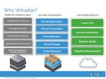 why virtualize