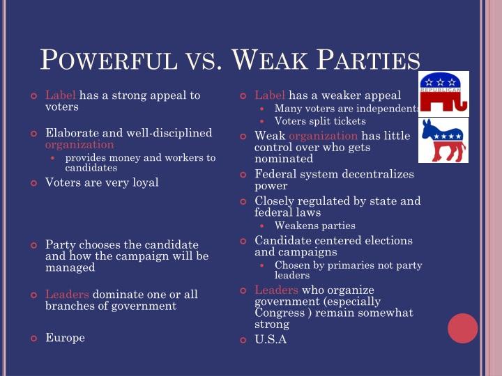 Powerful vs. Weak Parties
