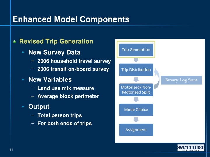 Enhanced Model Components