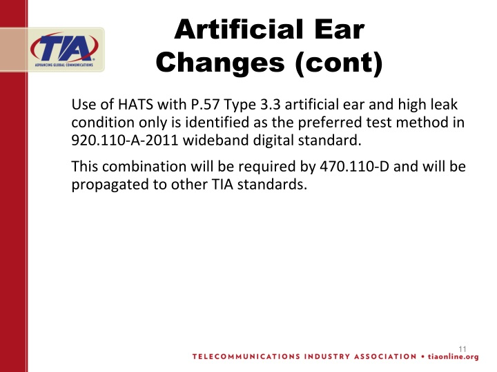 Artificial Ear Changes (