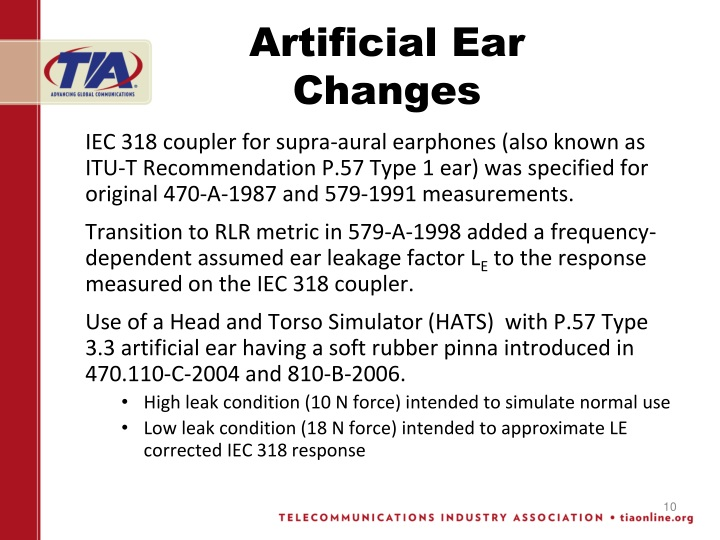 Artificial Ear Changes