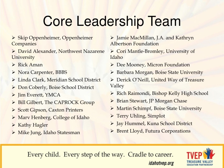 Core Leadership Team