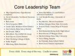 core leadership team