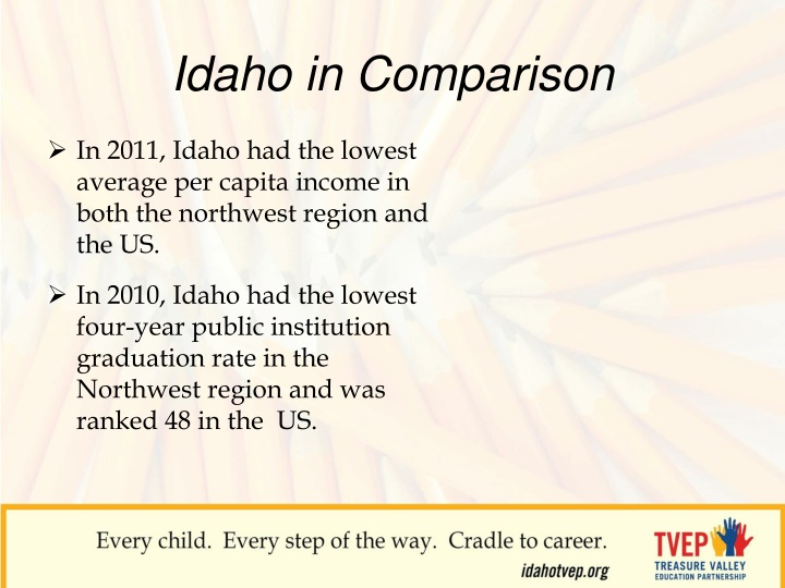 Idaho in comparison