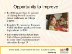 opportunity to improve