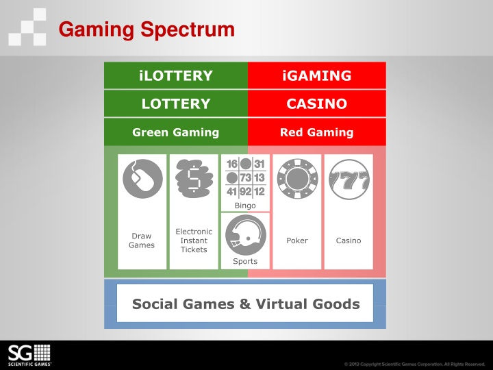 Gaming Spectrum