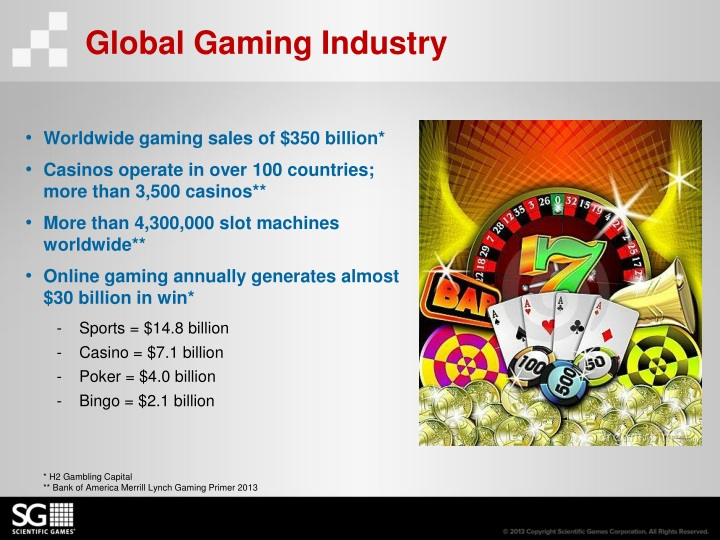 Global Gaming Industry