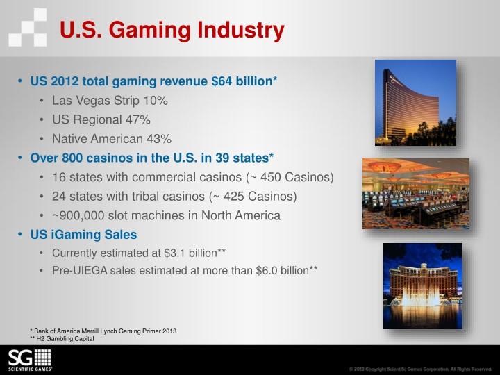 U.S. Gaming Industry