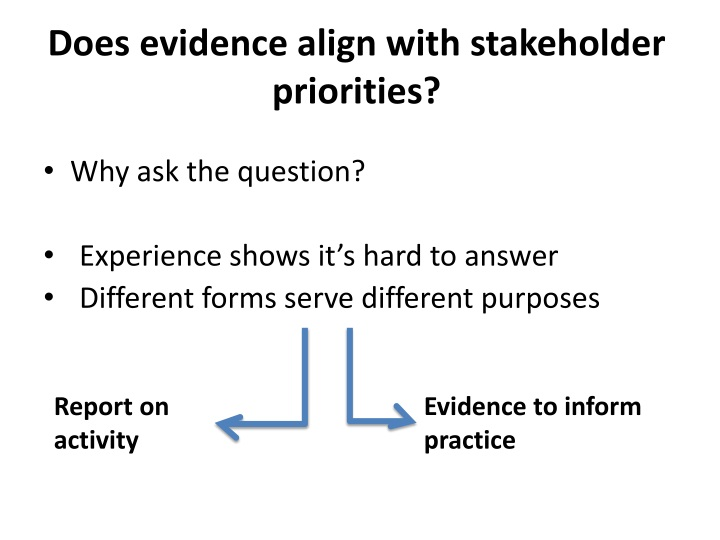 Does evidence align with stakeholder priorities