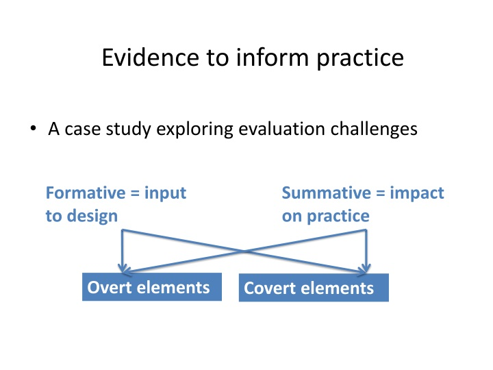 Evidence to inform practice