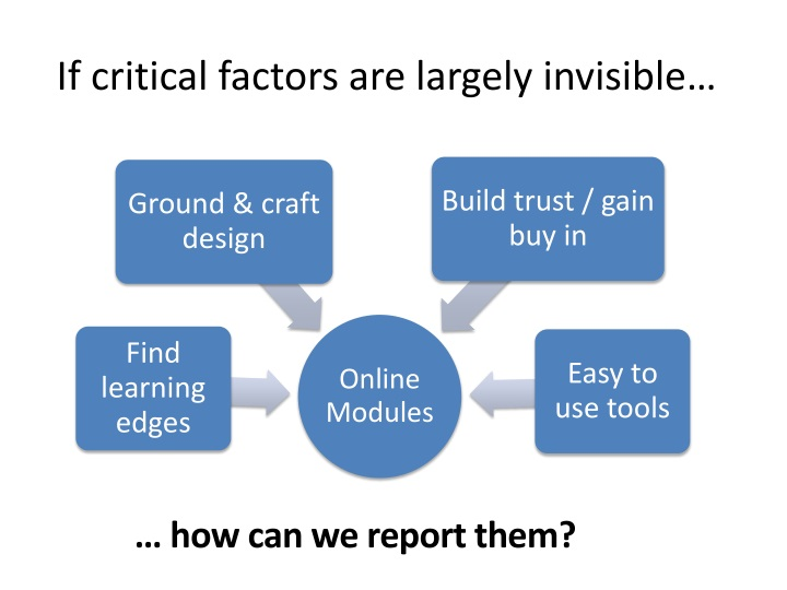 If critical factors are largely invisible…