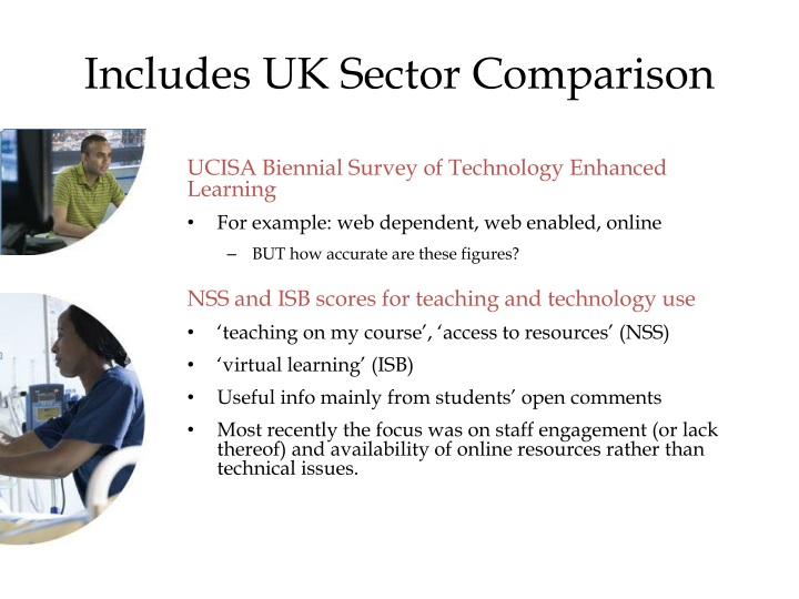 Includes UK Sector Comparison