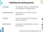 institutional starting points