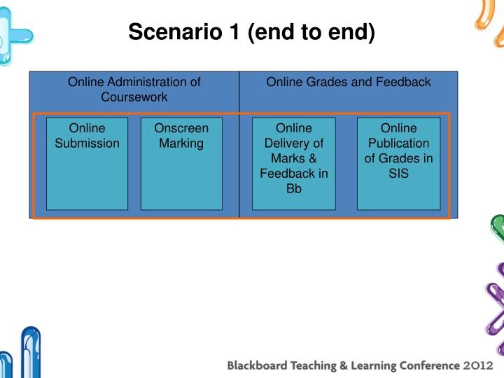 Scenario 1 (end to end)