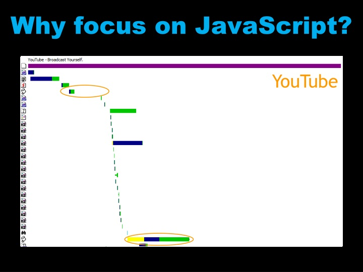 Why focus on JavaScript?