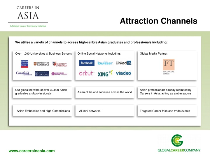 Attraction Channels